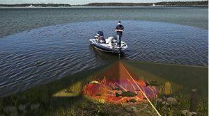 GPS fishfinder combo
